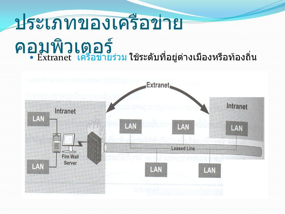 ประเภทของเครือข่าย คอมพิวเตอร์ Extranet เครือข่ายร่วม ใช้ระดับที่อยู่ต่างเมืองหรือท้องถิ่น
