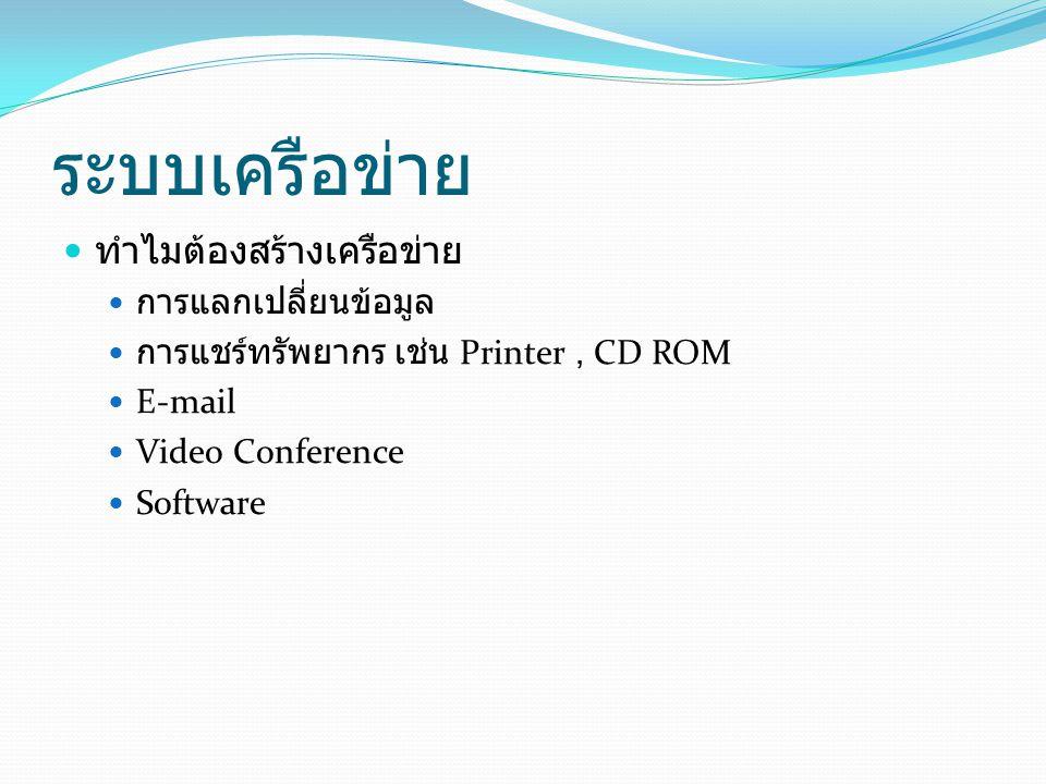 ทำไมต้องสร้างเครือข่าย การแลกเปลี่ยนข้อมูล การแชร์ทรัพยากร เช่น Printer, CD ROM E-mail Video Conference Software