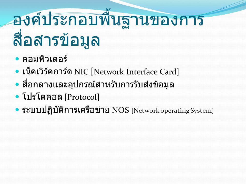 องค์ประกอบพื้นฐานของการ สื่อสารข้อมูล คอมพิวเตอร์ เน็คเวิร์คการ์ด NIC [ Network Interface Card] สื่อกลางและอุปกรณ์สำหรับการรับส่งข้อมูล โปรโตคอล [Prot