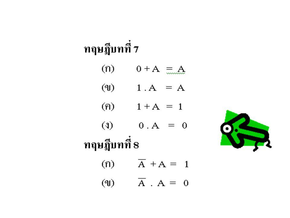 3.13 การออกแบบวงจร Logic โดยใช้ NAND หรือ NOR Gate เพียงอย่างเดียว เนื่องจาก NAND Gate และ NOR Gate เป็นเกทสากลที่ได้รับความนิยมใน การนำไปใช้ในงานทั่วไป ดังนั้นการ ออกแบบวงจร Logic จึงมักนิยมที่จะ ออกแบบให้วงจรประกอบด้วย NAND Gate หรือ NOR Gate แต่เพียงอย่าง เดียว ด้วยเหตุผลคือ เราสามารถที่ ดัดแปลงวงจรที่ประกอบด้วย AND, OR หรือ NOT Gate ให้เป็นวงจรที่ ประกอบด้วย NAND หรือ NOR Gate เพียงอย่างเดียวได้