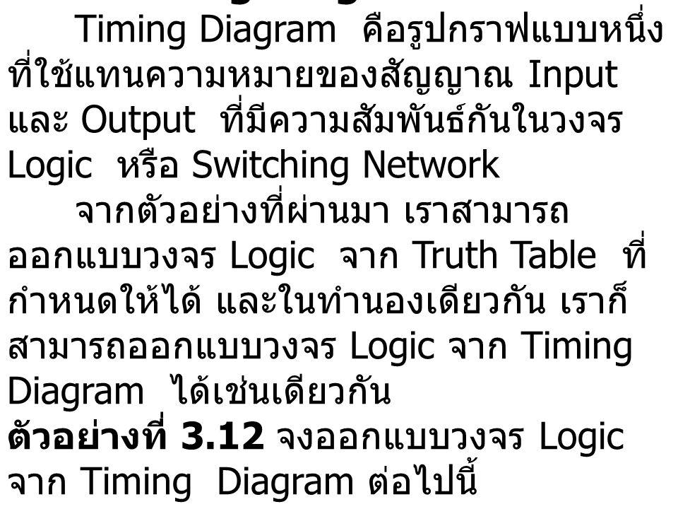 3.12 Timing Diagram Timing Diagram คือรูปกราฟแบบหนึ่ง ที่ใช้แทนความหมายของสัญญาณ Input และ Output ที่มีความสัมพันธ์กันในวงจร Logic หรือ Switching Netw