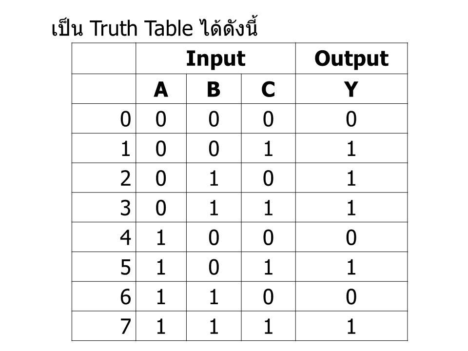 เป็น Truth Table ได้ดังนี้ InputOutput ABCY 00000 10011 20101 30111 41000 51011 61100 71111