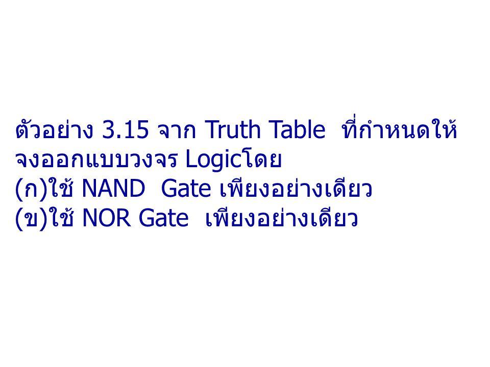 ตัวอย่าง 3.15 จาก Truth Table ที่กำหนดให้ จงออกแบบวงจร Logic โดย (ก)ใช้ NAND Gate เพียงอย่างเดียว (ข)ใช้ NOR Gate เพียงอย่างเดียว