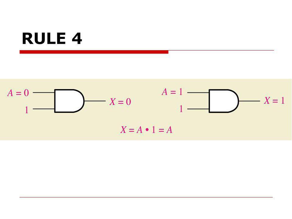 RULE 4