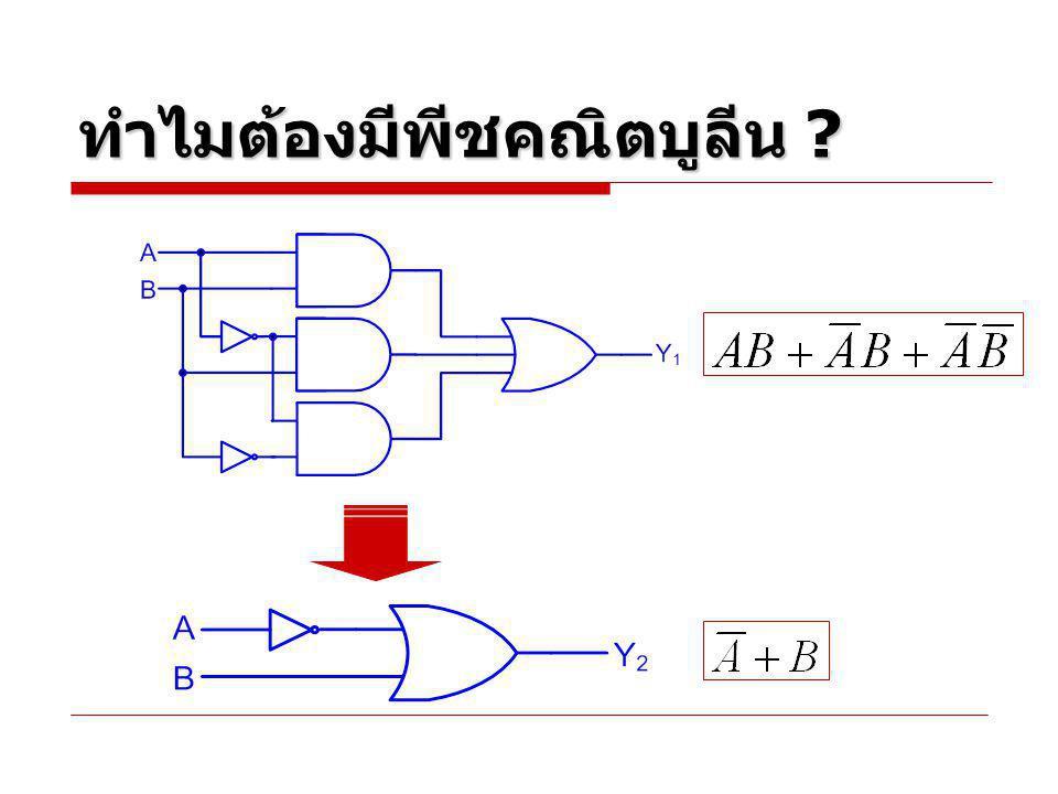 Boolean Algebra  พีชคณิตบูลลีน เป็นเทคนิคทาง คณิตศาสตร์ หลังจากถูกคิดค้นขึ้นโดย จอร์จ บูล (George Boole : 1815- 1864) เกือบ 100 ปี จึงถูกนำมาใช้ โดย นักวิทยาศาสตร์ชื่อแชนนอน (Claude Shannan) ในปี ค.