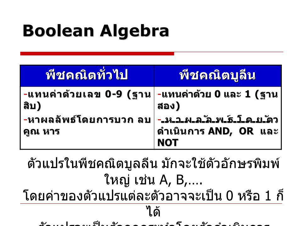 Boolean Algebra พีชคณิตทั่วไปพีชคณิตบูลีน - แทนค่าด้วยเลข 0-9 ( ฐาน สิบ ) - หาผลลัพธ์โดยการบวก ลบ คูณ หาร - แทนค่าด้วย 0 และ 1 ( ฐาน สอง ) - หาผลลัพธ์โดยตัว ดำเนินการ AND, OR และ NOT ตัวแปรในพีชคณิตบูลลีน มักจะใช้ตัวอักษรพิมพ์ ใหญ่ เช่น A, B,….