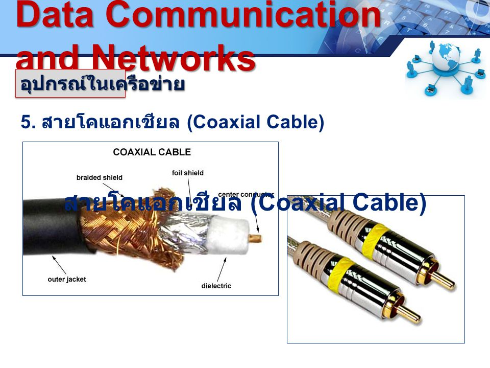 LOGO. www.pcbc.ac.th Data Communication and Networks 5. สายโคแอกเชียล (Coaxial Cable) อุปกรณ์ในเครือข่ายอุปกรณ์ในเครือข่าย สายโคแอกเชียล (Coaxial Cabl