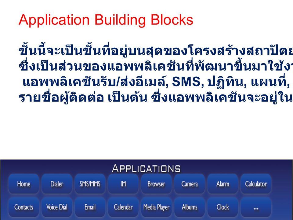 Application Building Blocks ชั้นนี้จะเป็นชั้นที่อยู่บนสุดของโครงสร้างสถาปัตยกรรม Android ซึ่งเป็นส่วนของแอพพลิเคชันที่พัฒนาขึ้นมาใช้งาน เช่น แอพพลิเคช