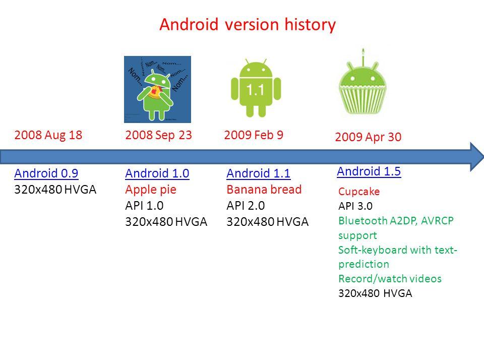 Android 0.9 320x480 HVGA 2008 Aug 18 Android 1.0 Apple pie API 1.0 320x480 HVGA 2008 Sep 23 Android 1.1 Banana bread API 2.0 320x480 HVGA 2009 Feb 9 A