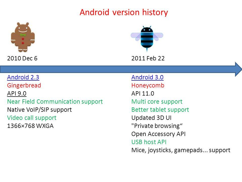 Application Building Blocks ชั้นนี้จะเป็นชั้นที่อยู่บนสุดของโครงสร้างสถาปัตยกรรม Android ซึ่งเป็นส่วนของแอพพลิเคชันที่พัฒนาขึ้นมาใช้งาน เช่น แอพพลิเคชันรับ / ส่งอีเมล์, SMS, ปฏิทิน, แผนที่, เว็บเบราเซอร์, รายชื่อผู้ติดต่อ เป็นต้น ซึ่งแอพพลิเคชันจะอยู่ในรูปแบบของไฟล์.apk