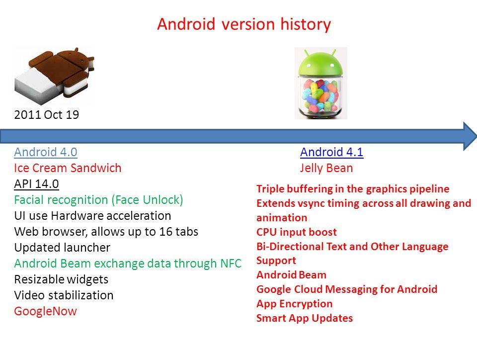Android Runtime Dalvik Virtual Machine 20