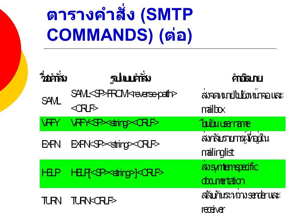 ตารางคำสั่ง (SMTP COMMANDS) ( ต่อ )