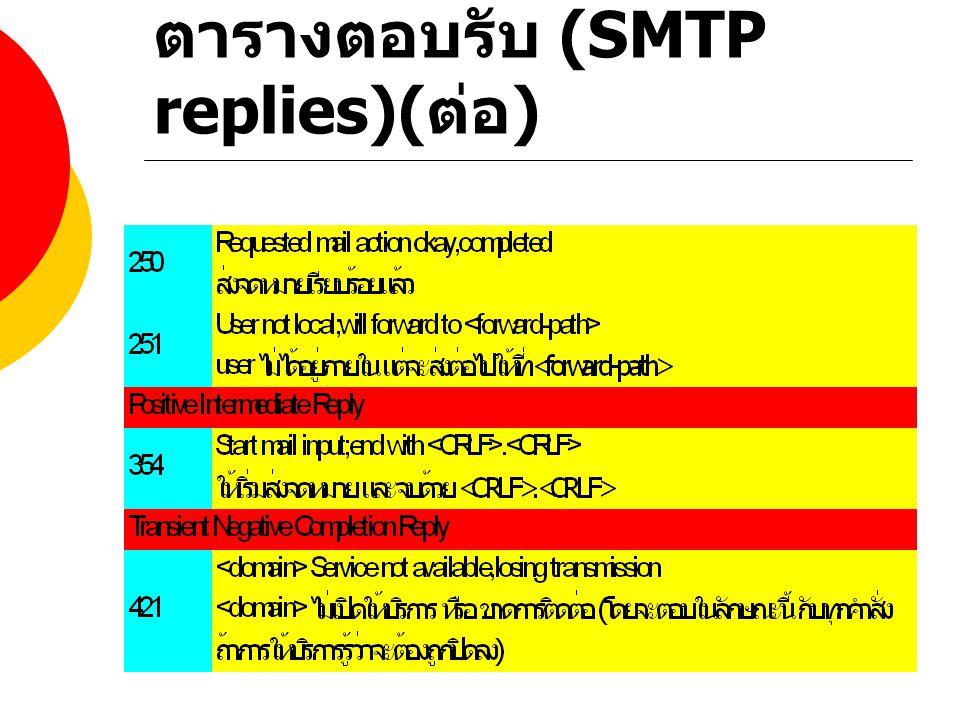ตารางตอบรับ (SMTP replies)( ต่อ )
