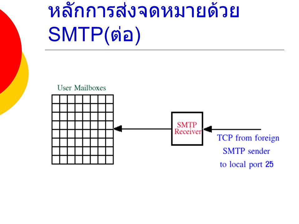 หลักการส่งจดหมายด้วย SMTP( ต่อ )