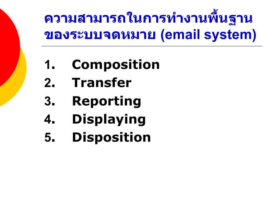 ความสามารถในการทำงานพื้นฐาน ของระบบจดหมาย (email system) 1.Composition 2.Transfer 3.Reporting 4.Displaying 5.Disposition