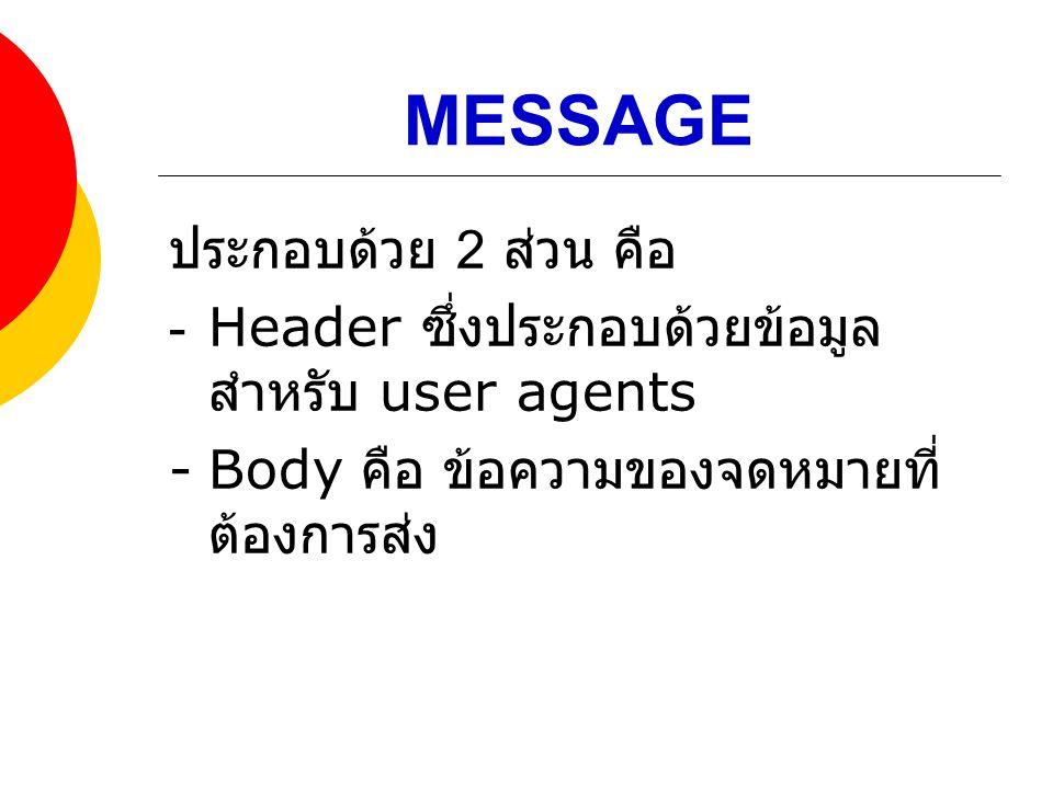 MESSAGE ประกอบด้วย 2 ส่วน คือ -Header ซึ่งประกอบด้วยข้อมูล สำหรับ user agents -Body คือ ข้อความของจดหมายที่ ต้องการส่ง