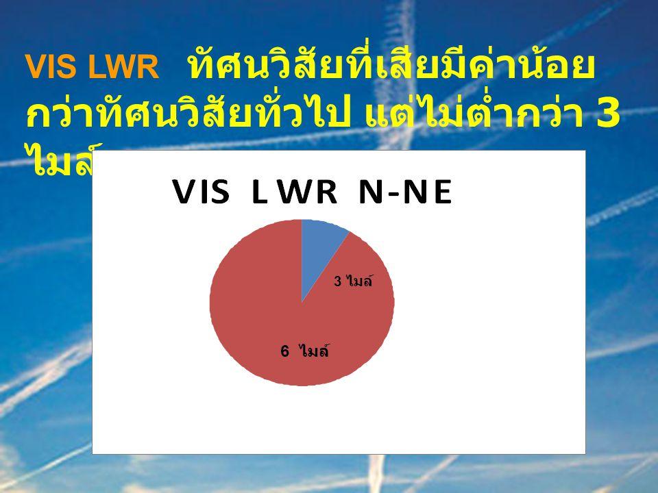 VIS LWR ทัศนวิสัยที่เสียมีค่าน้อย กว่าทัศนวิสัยทั่วไป แต่ไม่ต่ำกว่า 3 ไมล์ 3 ไมล์ 6 ไมล์
