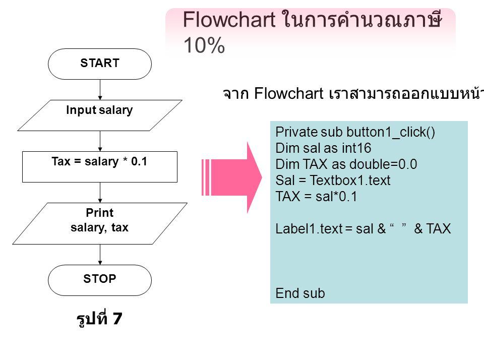 Flowchart ในการคำนวณภาษี 10% Input salary START Tax = salary * 0.1 Print salary, tax STOP รูปที่ 7 จาก Flowchart เราสามารถออกแบบหน้าจอได้ดังนี้ Private sub button1_click() Dim sal as int16 Dim TAX as double=0.0 Sal = Textbox1.text TAX = sal*0.1 Label1.text = sal & & TAX End sub