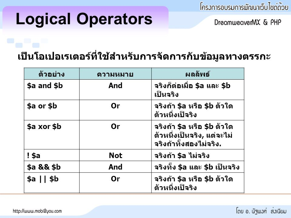 Logical Operators เป็นโอเปอเรเตอร์ที่ใช้สำหรับการจัดการกับข้อมูลทางตรรกะ ตัวอย่างความหมายผลลัพธ์ $a and $bAnd จริงก็ต่อเมื่อ $a และ $b เป็นจริง $a or