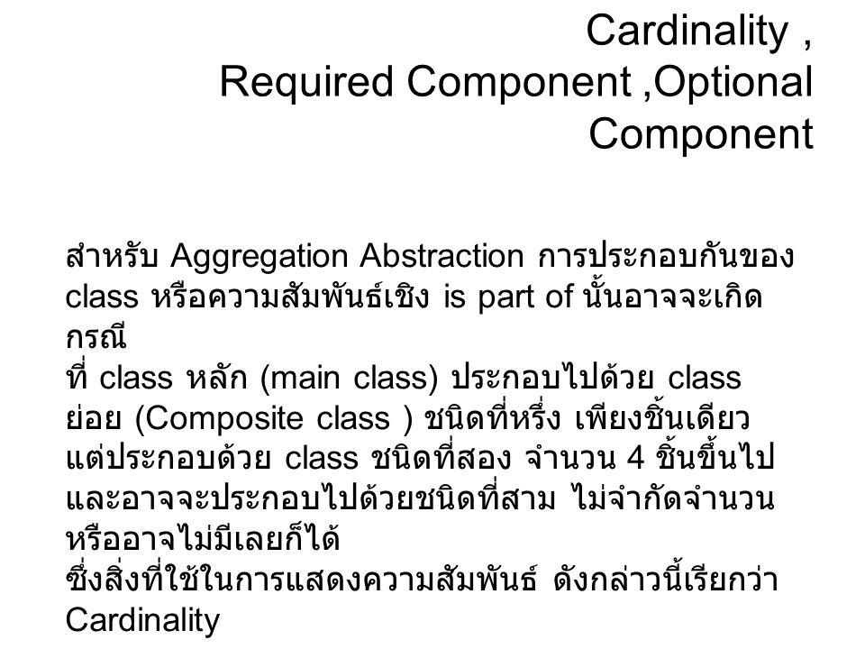 Cardinality, Required Component,Optional Component สำหรับ Aggregation Abstraction การประกอบกันของ class หรือความสัมพันธ์เชิง is part of นั้นอาจจะเกิด กรณี ที่ class หลัก (main class) ประกอบไปด้วย class ย่อย (Composite class ) ชนิดที่หรึ่ง เพียงชิ้นเดียว แต่ประกอบด้วย class ชนิดที่สอง จำนวน 4 ชิ้นขึ้นไป และอาจจะประกอบไปด้วยชนิดที่สาม ไม่จำกัดจำนวน หรืออาจไม่มีเลยก็ได้ ซึ่งสิ่งที่ใช้ในการแสดงความสัมพันธ์ ดังกล่าวนี้เรียกว่า Cardinality