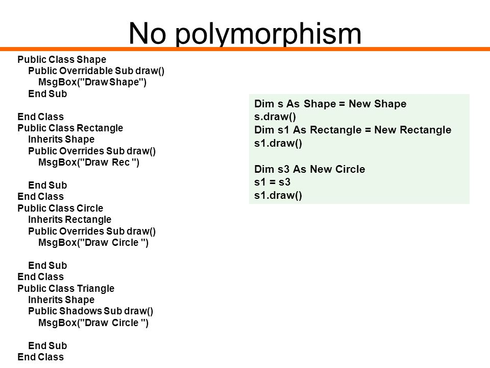 No polymorphism Public Class Shape Public Overridable Sub draw() MsgBox( Draw Shape ) End Sub End Class Public Class Rectangle Inherits Shape Public Overrides Sub draw() MsgBox( Draw Rec ) End Sub End Class Public Class Circle Inherits Rectangle Public Overrides Sub draw() MsgBox( Draw Circle ) End Sub End Class Public Class Triangle Inherits Shape Public Shadows Sub draw() MsgBox( Draw Circle ) End Sub End Class Dim s As Shape = New Shape s.draw() Dim s1 As Rectangle = New Rectangle s1.draw() Dim s3 As New Circle s1 = s3 s1.draw()