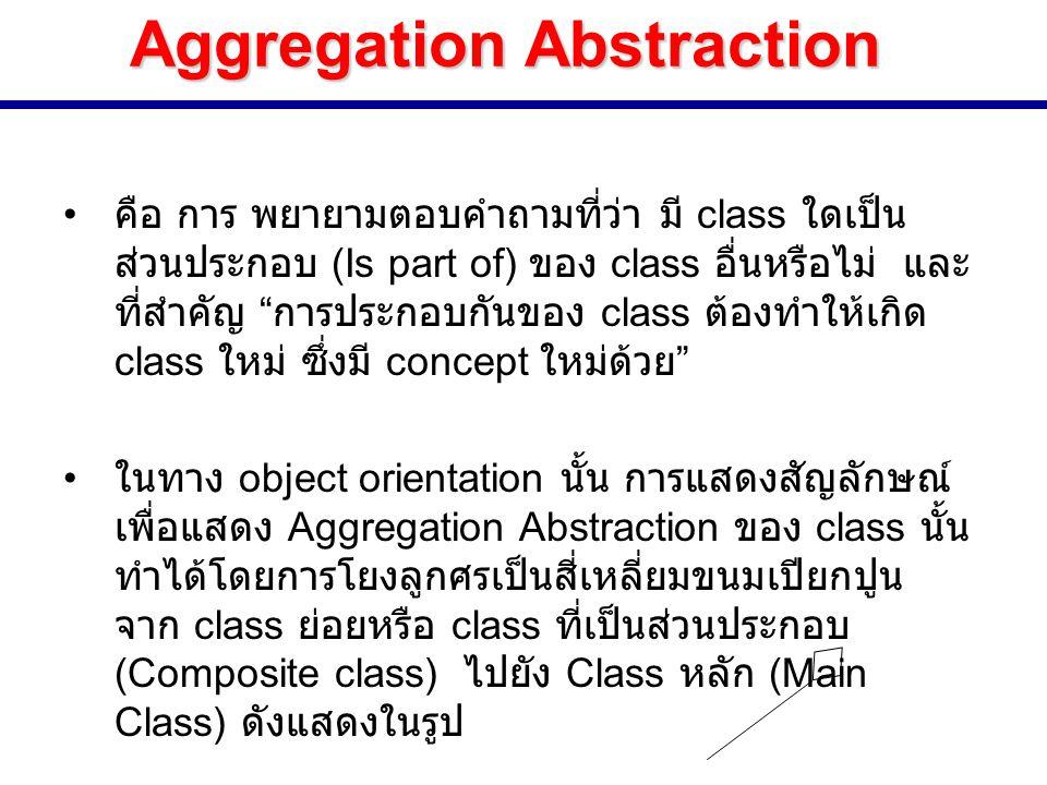 Aggregation Abstraction คือ การ พยายามตอบคำถามที่ว่า มี class ใดเป็น ส่วนประกอบ (Is part of) ของ class อื่นหรือไม่ และ ที่สำคัญ การประกอบกันของ class ต้องทำให้เกิด class ใหม่ ซึ่งมี concept ใหม่ด้วย ในทาง object orientation นั้น การแสดงสัญลักษณ์ เพื่อแสดง Aggregation Abstraction ของ class นั้น ทำได้โดยการโยงลูกศรเป็นสี่เหลี่ยมขนมเปียกปูน จาก class ย่อยหรือ class ที่เป็นส่วนประกอบ (Composite class) ไปยัง Class หลัก (Main Class) ดังแสดงในรูป
