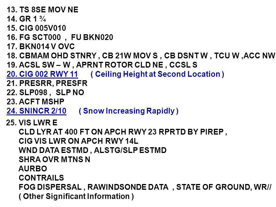 13. TS 8SE MOV NE 14. GR 1 ¾ 15. CIG 005V010 16.