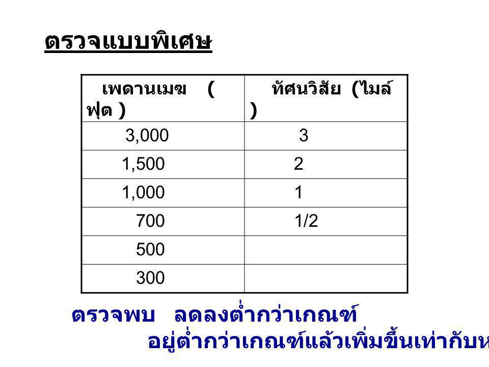 13.TS 8SE MOV NE 14. GR 1 ¾ 15. CIG 005V010 16. FG SCT000, FU BKN020 17.