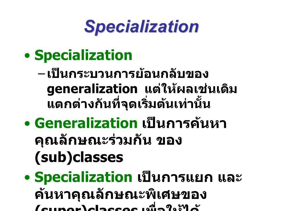 Specialization Specialization – เป็นกระบวนการย้อนกลับของ generalization แต่ให้ผลเช่นเดิม แตกต่างกันที่จุดเริ่มต้นเท่านั้น Generalization เป็นการค้นหา