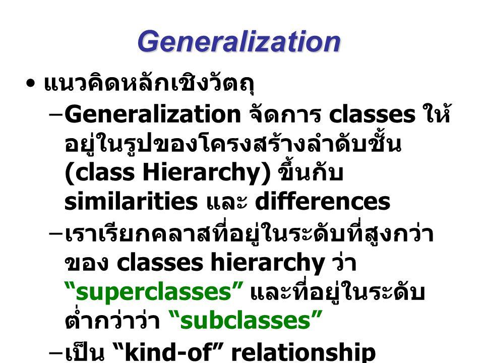 Inheritance and Polymorphism subclass รับถ่ายทอดคุณสมบัติ (inherits) อันได้แก่ attributes, operations และ associations มา จาก superclass ของตัวเอง แต่อย่างไรก็ตาม ถ้า attribute หรือ operation ของ superclass ถูก กำหนดให้ค่าใหม่ใน subclass จะ เป็นการ overrides คำนิยามที่ กำหนดไว้ใน superclass - นำสู่ แนวคิดของ polymorphism