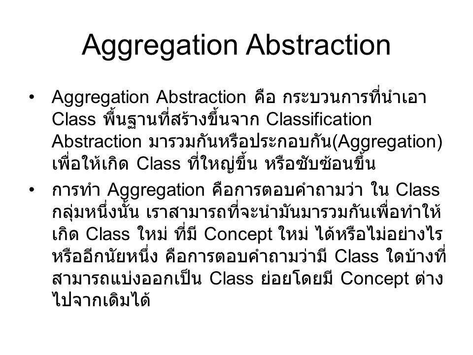 Aggregation Abstraction Aggregation Abstraction คือ กระบวนการที่นำเอา Class พื้นฐานที่สร้างขึ้นจาก Classification Abstraction มารวมกันหรือประกอบกัน (A