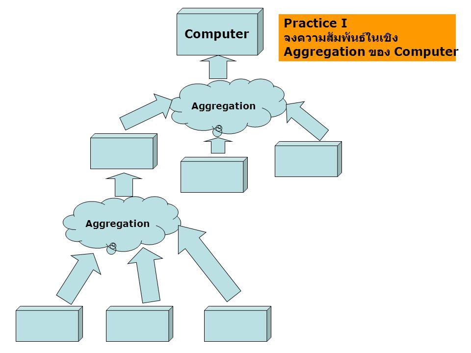 Computer Aggregation Practice I จงความสัมพันธ์ในเชิง Aggregation ของ Computer