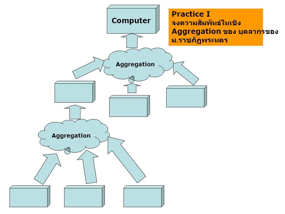 Computer Aggregation Practice I จงความสัมพันธ์ในเชิง Aggregation ของ บุคลากรของ ม. ราชภัฏพระนคร