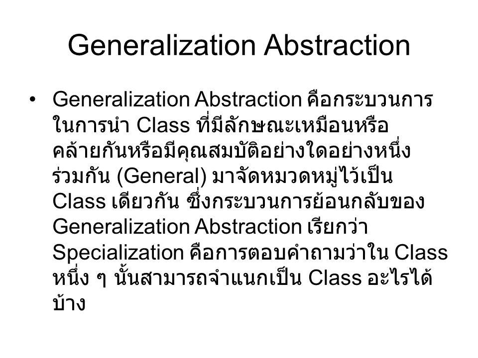 Generalization Abstraction Generalization Abstraction คือกระบวนการ ในการนำ Class ที่มีลักษณะเหมือนหรือ คล้ายกันหรือมีคุณสมบัติอย่างใดอย่างหนึ่ง ร่วมกั
