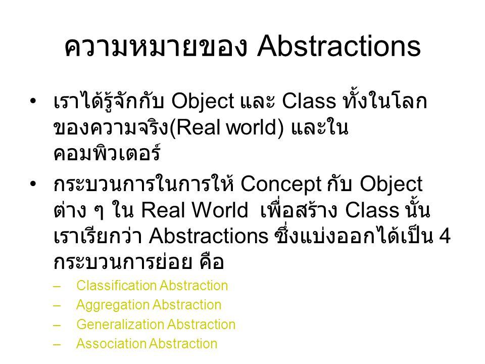 ความหมายของ Abstractions เราได้รู้จักกับ Object และ Class ทั้งในโลก ของความจริง (Real world) และใน คอมพิวเตอร์ กระบวนการในการให้ Concept กับ Object ต่