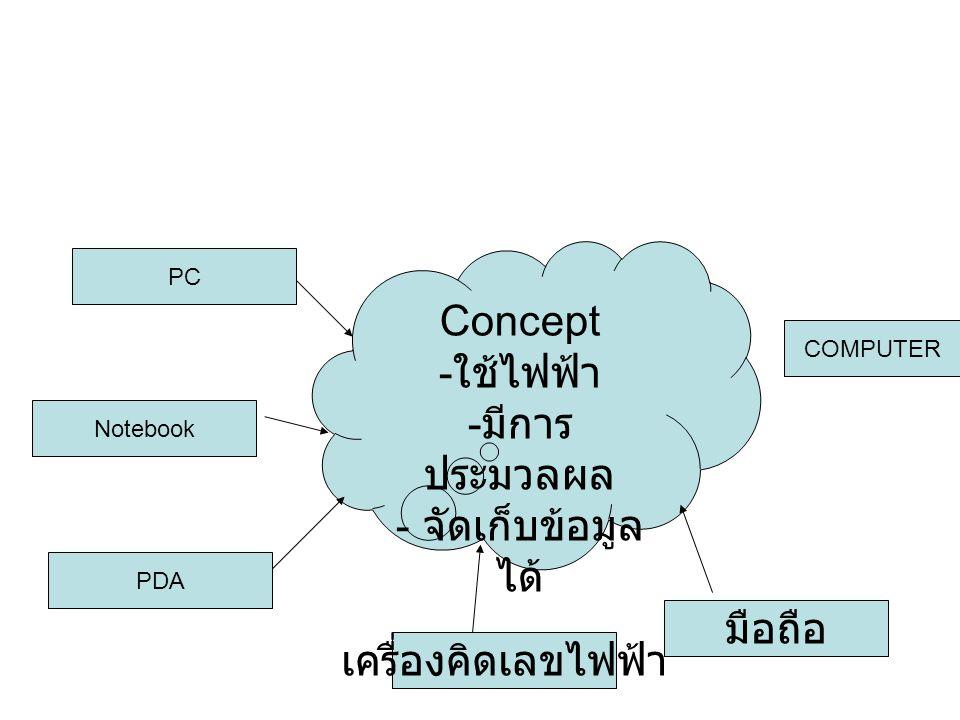 PC Notebook PDA Concept - ใช้ไฟฟ้า - มีการ ประมวลผล - จัดเก็บข้อมูล ได้ COMPUTER เครื่องคิดเลขไฟฟ้า มือถือ
