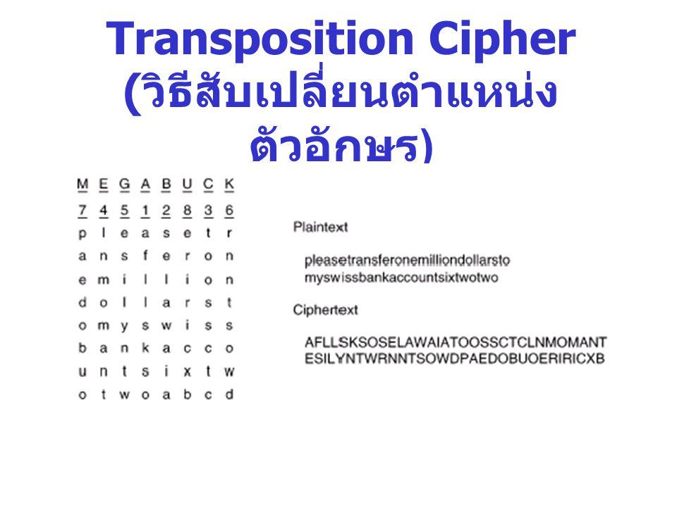 Transposition Cipher ( วิธีสับเปลี่ยนตำแหน่ง ตัวอักษร )