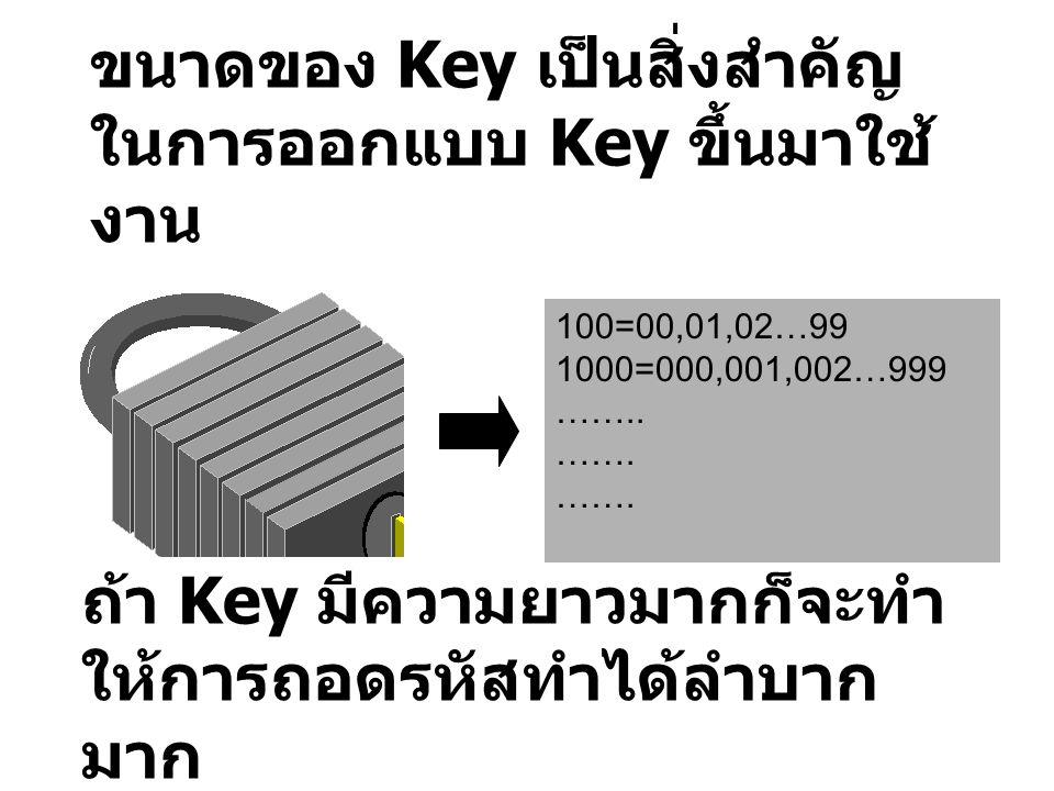 ขนาดของ Key เป็นสิ่งสำคัญ ในการออกแบบ Key ขึ้นมาใช้ งาน 100=00,01,02…99 1000=000,001,002…999 …….. ……. ถ้า Key มีความยาวมากก็จะทำ ให้การถอดรหัสทำได้ลำบ