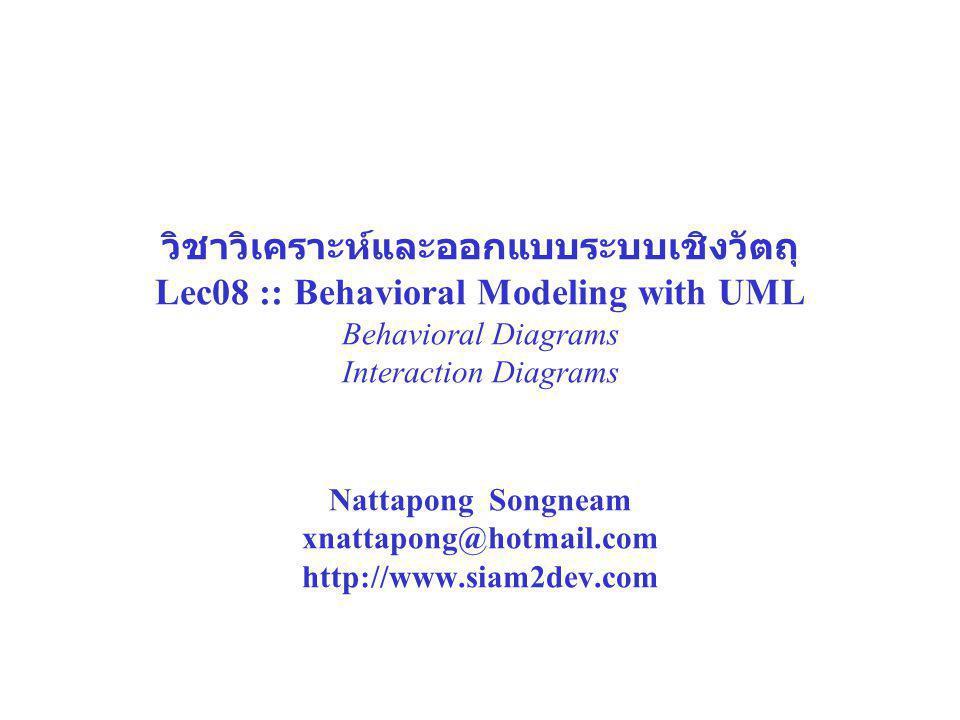 Lecture Outline UML Behavioral Diagrams Interaction Diagrams Sequence Diagram Collaboration Diagram
