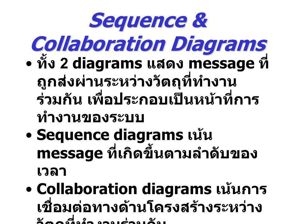 Sequence & Collaboration Diagrams ทั้ง 2 diagrams แสดง message ที่ ถูกส่งผ่านระหว่างวัตถุที่ทำงาน ร่วมกัน เพื่อประกอบเป็นหน้าที่การ ทำงานของระบบ Seque