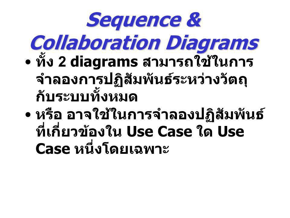 Sequence & Collaboration Diagrams ทั้ง 2 diagrams สามารถใช้ในการ จำลองการปฏิสัมพันธ์ระหว่างวัตถุ กับระบบทั้งหมด หรือ อาจใช้ในการจำลองปฏิสัมพันธ์ ที่เก
