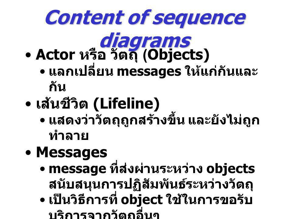 Content of sequence diagrams Actor หรือ วัตถุ (Objects) แลกเปลี่ยน messages ให้แก่กันและ กัน เส้นชีวิต (Lifeline) แสดงว่าวัตถุถูกสร้างขึ้น และยังไม่ถู
