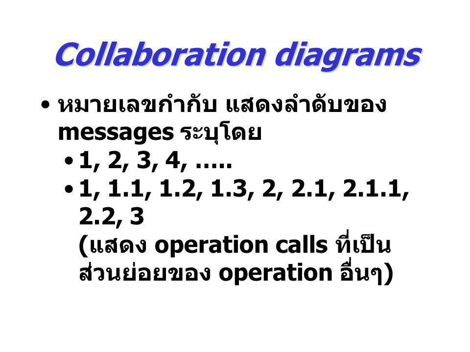 Collaboration diagrams หมายเลขกำกับ แสดงลำดับของ messages ระบุโดย 1, 2, 3, 4, ….. 1, 1.1, 1.2, 1.3, 2, 2.1, 2.1.1, 2.2, 3 ( แสดง operation calls ที่เป