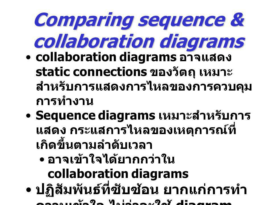 Comparing sequence & collaboration diagrams collaboration diagrams อาจแสดง static connections ของวัตถุ เหมาะ สำหรับการแสดงการไหลของการควบคุม การทำงาน