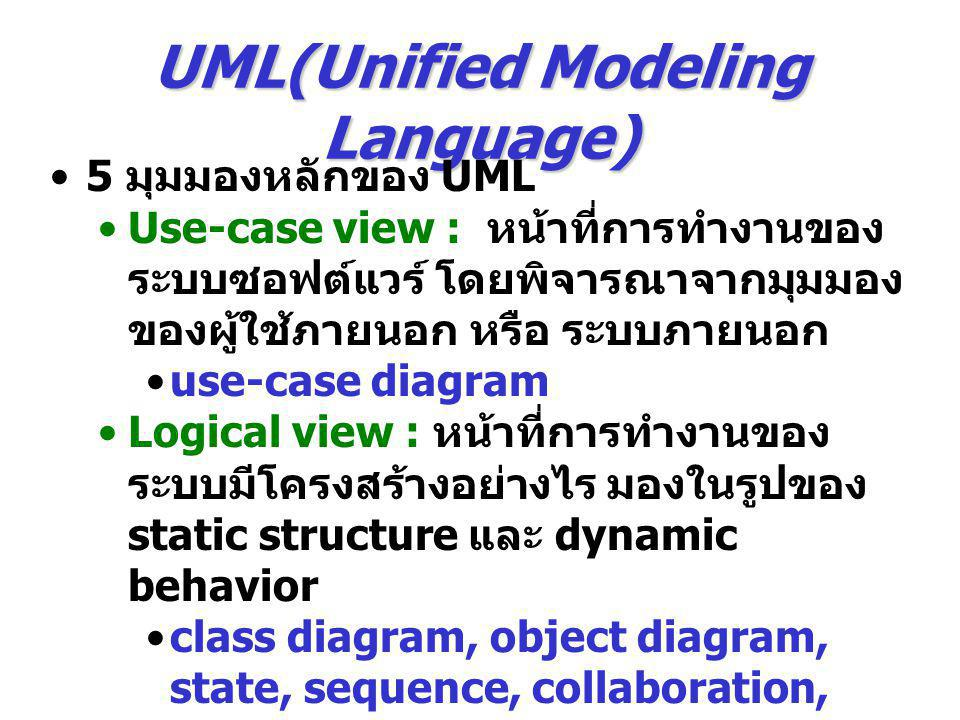 UML(Unified Modeling Language) Component view : องค์ประกอบย่อยใน การ implement ที่ประกอบเป็นระบบ และ dependency ระหว่างองค์ประกอบ เหล่านั้น component diagram Concurrency view: การแบ่งแยก process และ processors โดยพิจารณา ทั้ง communication และ synchronization dynamic diagrams (state, sequence, collaboration activity) implementation diagrams(component และ deployment) Deployment view : โครงสร้างทาง กายภาพเกี่ยวกับ การติดตั้ง และใช้งาน ระบบ deployment diagram