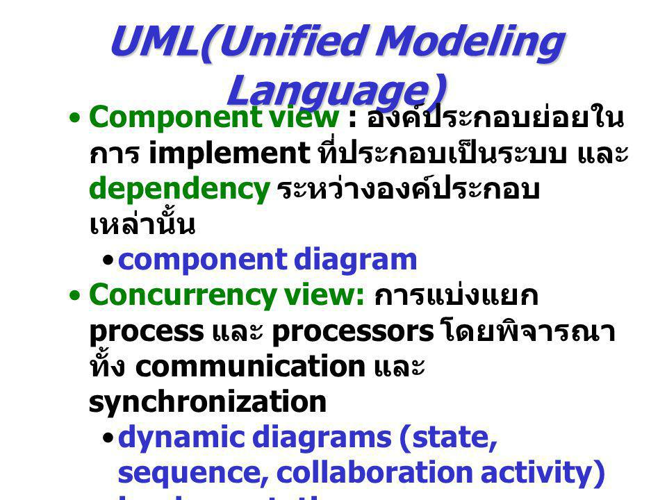 UML(Unified Modeling Language) Component view : องค์ประกอบย่อยใน การ implement ที่ประกอบเป็นระบบ และ dependency ระหว่างองค์ประกอบ เหล่านั้น component