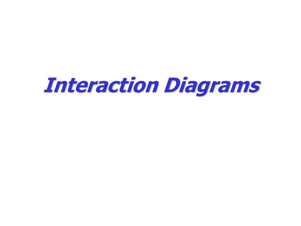 Interaction diagrams แสดงการปฏิสัมพันธ์ระหว่างกลุ่ม ของวัตถุ มักใช้อธิบายสถานการณ์ของ use case 1 use case อธิบายการติดต่อสื่อสารระหว่างวัตถุ 2 รูปแบบ Time-based (Sequence Diagram) Organization-based (Collaboration Diagram)