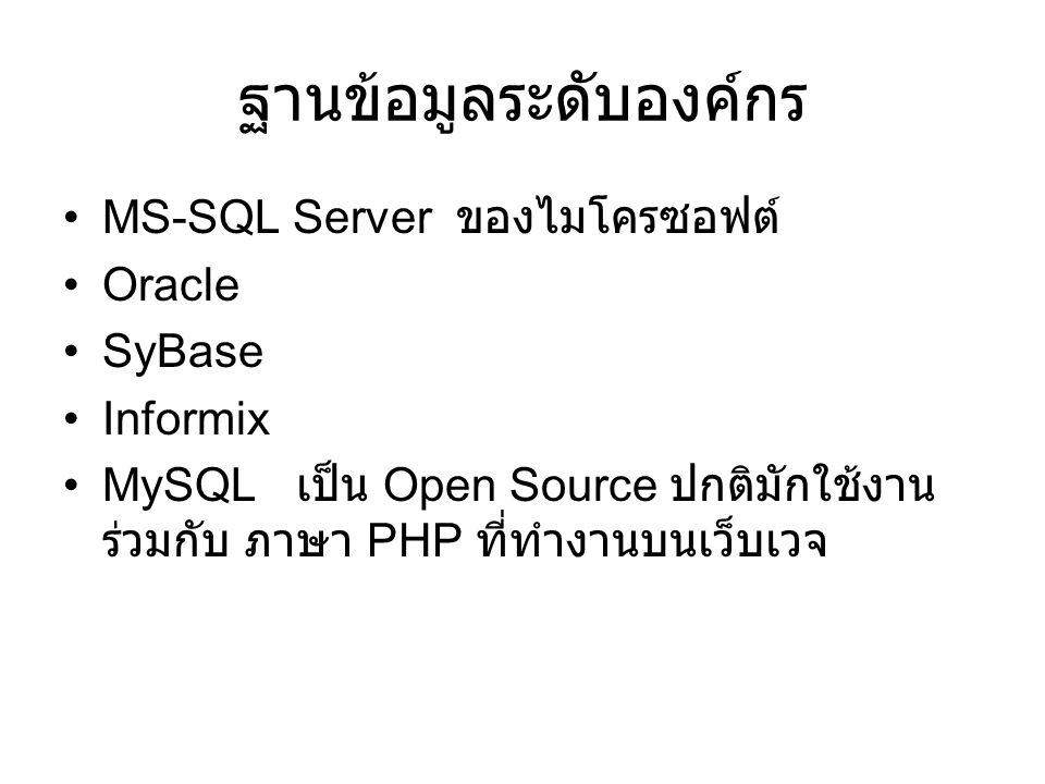ฐานข้อมูลระดับองค์กร MS-SQL Server ของไมโครซอฟต์ Oracle SyBase Informix MySQL เป็น Open Source ปกติมักใช้งาน ร่วมกับ ภาษา PHP ที่ทำงานบนเว็บเวจ