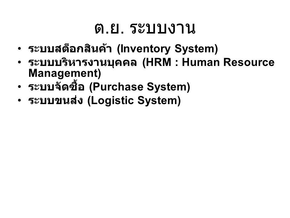 ต. ย. ระบบงาน ระบบสต็อกสินค้า (Inventory System) ระบบบริหารงานบุคคล (HRM : Human Resource Management) ระบบจัดซื้อ (Purchase System) ระบบขนส่ง (Logisti