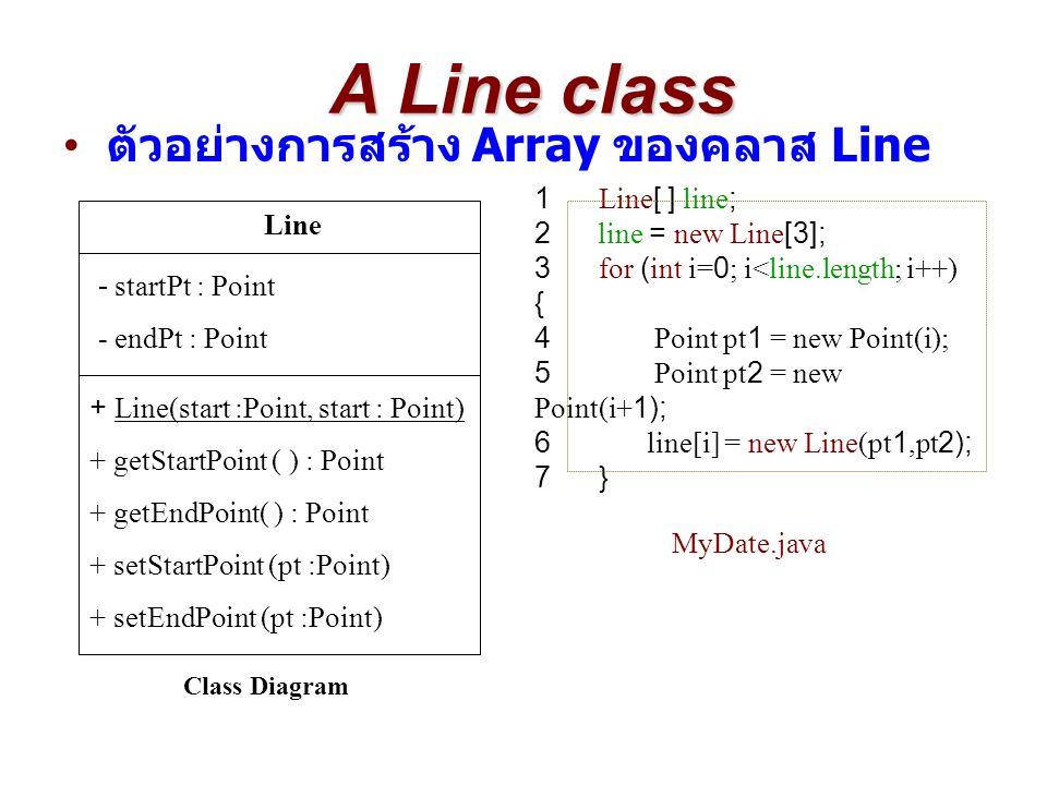 MyDate.java A Line class ตัวอย่างการสร้าง Array ของคลาส Line Line - startPt : Point - endPt : Point + Line(start :Point, start : Point) + getStartPoin